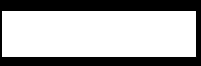 Carmel Magna